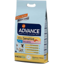 Advance Adult Mini Sensitive