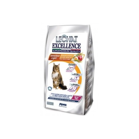 Lechat Excellence Sensitive Light